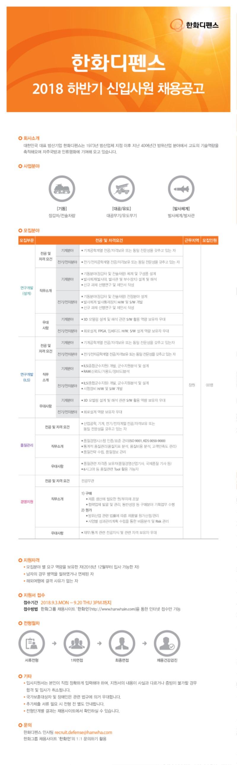 2018 한화디펜스 신입웹공고_0824.jpg